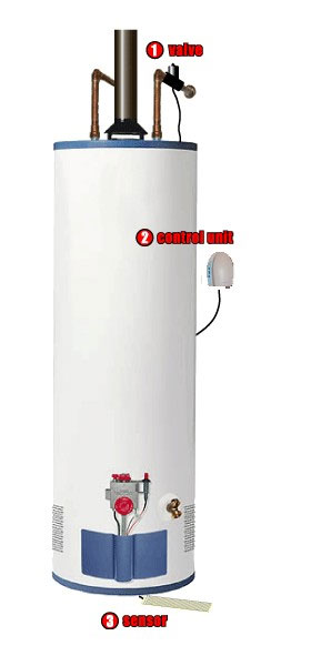 water-heater-leak-detector